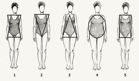 Как сделать платье шире в бедрах